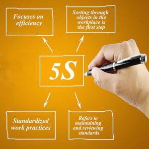 Programa 5S – Norma CQT 2012